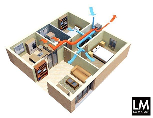 progetto-ecocasa-edifici-energia-zero-ventilazione-meccanica-controllata-aria-fresca-610x472