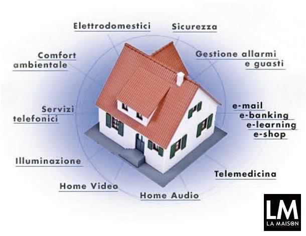 progetto-ecocasa-risparmiare-e-ottimizzare-energia-domotica-termoregolazione-controllo-illuminazione-architetto-Andrea-Bartolini-610x472