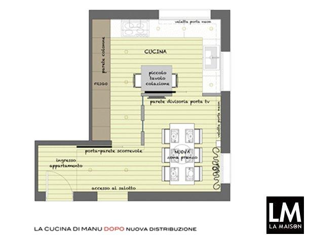 Trendy nome richiesto with planimetria casa for Planimetrie della casa del ranch di un livello